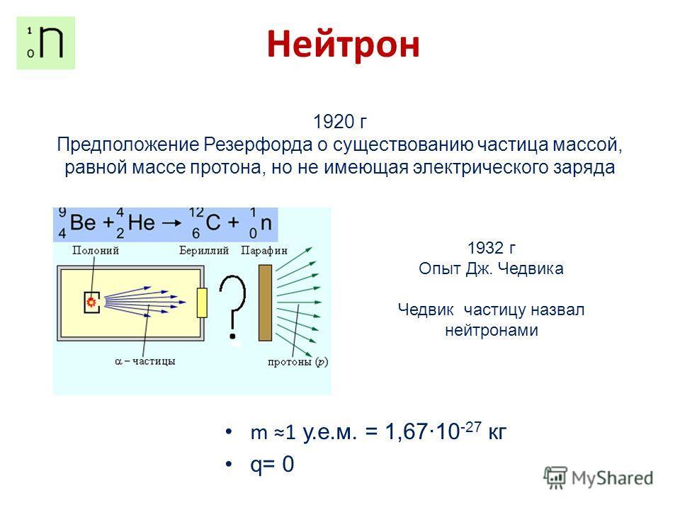 Нейтрон m 1 у.е.м. = 1,67·10 -27 кг q= 0 1920 г Предположение Резерфорда о существованию частица массой, равной массе протона, но не имеющая электрического заряда 1932 г Опыт Дж. Чедвика Чедвик частицу назвал нейтронами