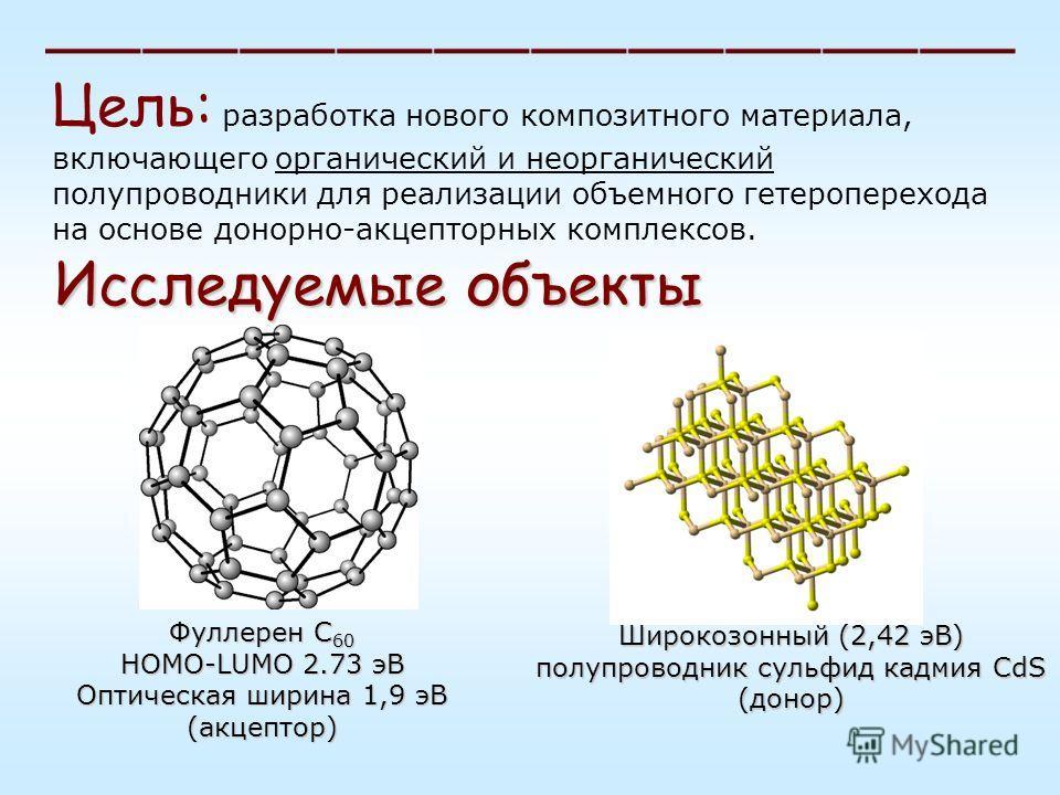 Исследуемые объекты Фуллерен C 60 HOMO-LUMO 2.73 эВ Оптическая ширина 1,9 эВ (акцептор) Широкозонный (2,42 эВ) полупроводник сульфид кадмия CdS (донор) Цель: разработка нового композитного материала, включающего органический и неорганический полупров