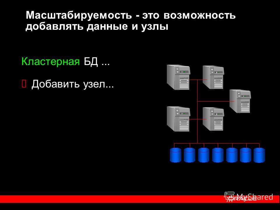 Кластерная БД... Добавить узел... Масштабируемость - это возможность добавлять данные и узлы