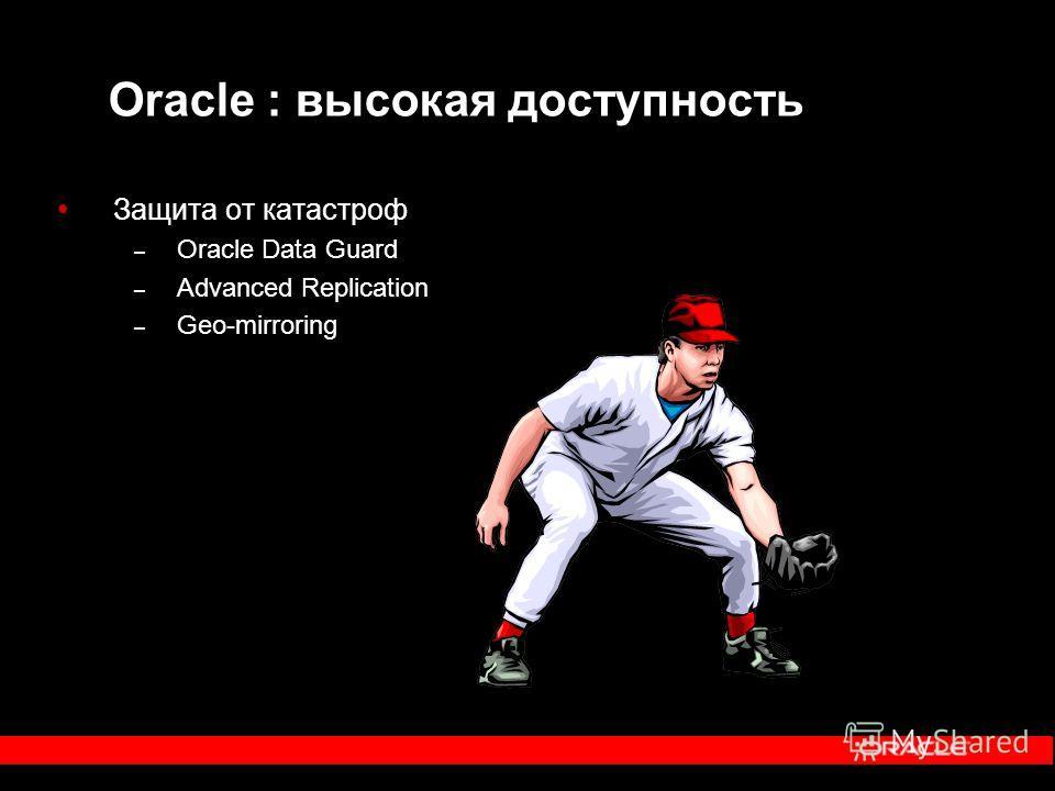 Oracle : высокая доступность Защита от катастроф – Oracle Data Guard – Advanced Replication – Geo-mirroring