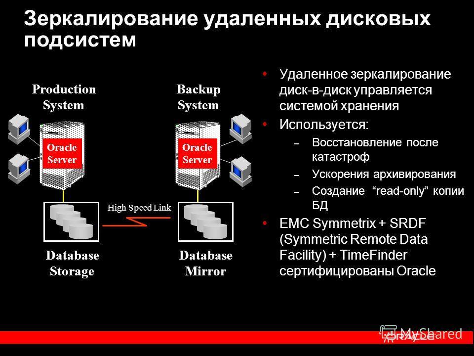 Зеркалирование удаленных дисковых подсистем Удаленное зеркалирование диск-в-диск управляется системой хранения Используется: – Восстановление после катастроф – Ускорения архивирования – Создание read-only копии БД EMC Symmetrix + SRDF (Symmetric Remo