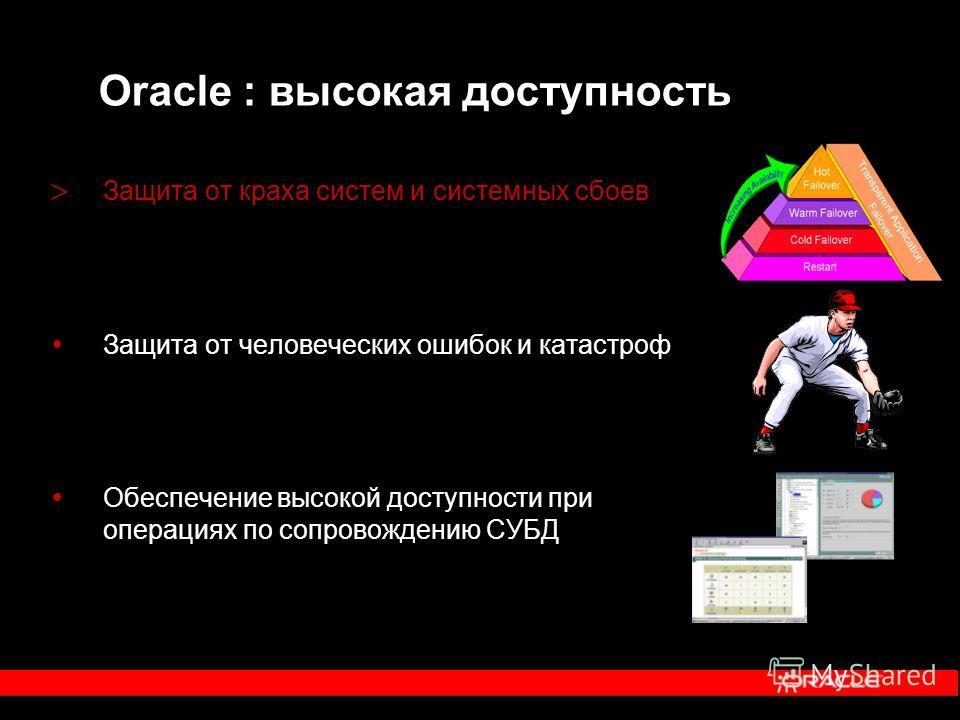 Oracle : высокая доступность Защита от краха систем и системных сбоев Защита от человеческих ошибок и катастроф Обеспечение высокой доступности при операциях по сопровождению СУБД