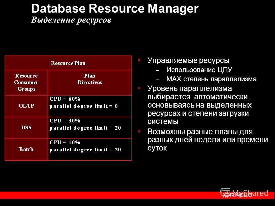 Database Resource Manager Выделение ресурсов Управляемые ресурсы – Использование ЦПУ – МАХ степень параллелизма Уровень параллелизма выбирается автоматически, основываясь на выделенных ресурсах и степени загрузки системы Возможны разные планы для раз