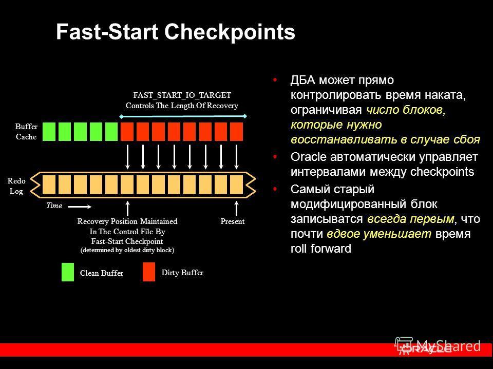 Fast-Start Checkpoints ДБА может прямо контролировать время наката, ограничивая число блоков, которые нужно восстанавливать в случае сбоя Oracle автоматически управляет интервалами между checkpoints Самый старый модифицированный блок записыватся всег