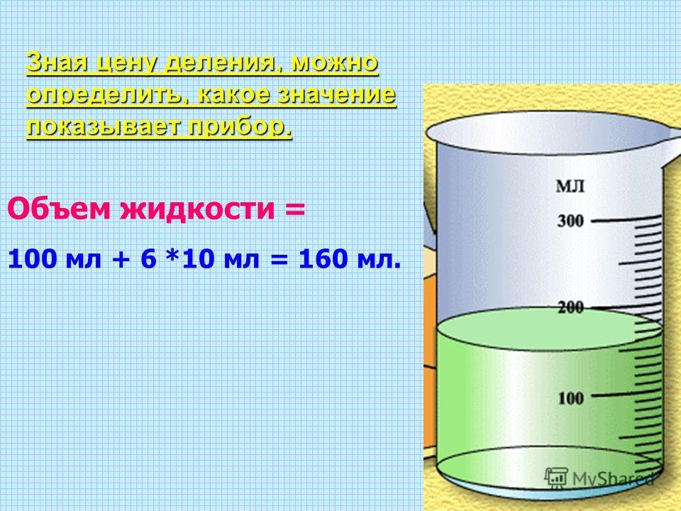 Зная цену деления, можно определить, какое значение показывает прибор. Зная цену деления, можно определить, какое значение показывает прибор. Объем жидкости = 100 мл + 6 *10 мл = 160 мл.