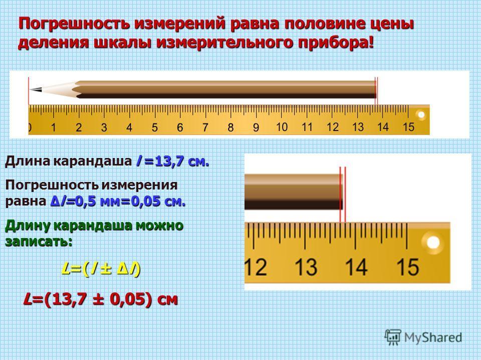 Погрешность измерений равна половине цены деления шкалы измерительного прибора! l =13,7 см. Длина карандаша l =13,7 см. l=0,5 мм=0,05 см. Погрешность измерения равна l=0,5 мм=0,05 см. Длину карандаша можно записать: L=(l ± l) L=(l ± l) L=(13,7 ± 0,05