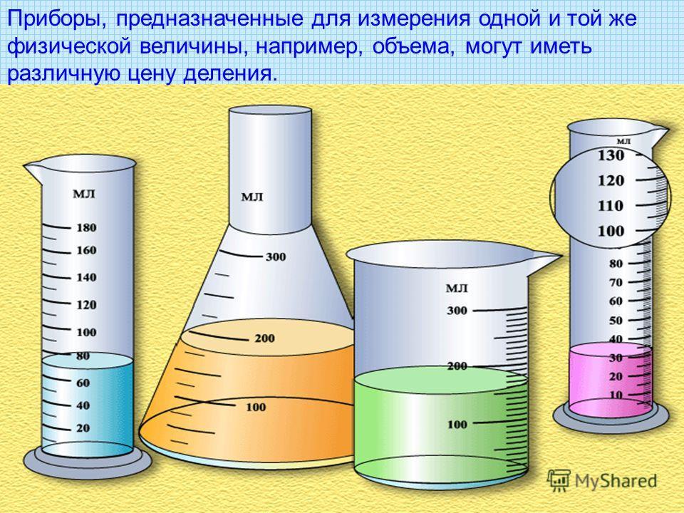Приборы, предназначенные для измерения одной и той же физической величины, например, объема, могут иметь различную цену деления.