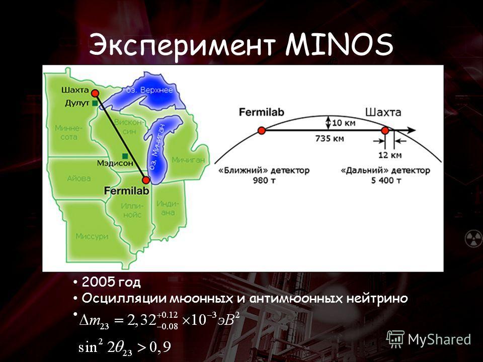 Эксперимент MINOS 2005 год Осцилляции мюонных и антимюонных нейтрино