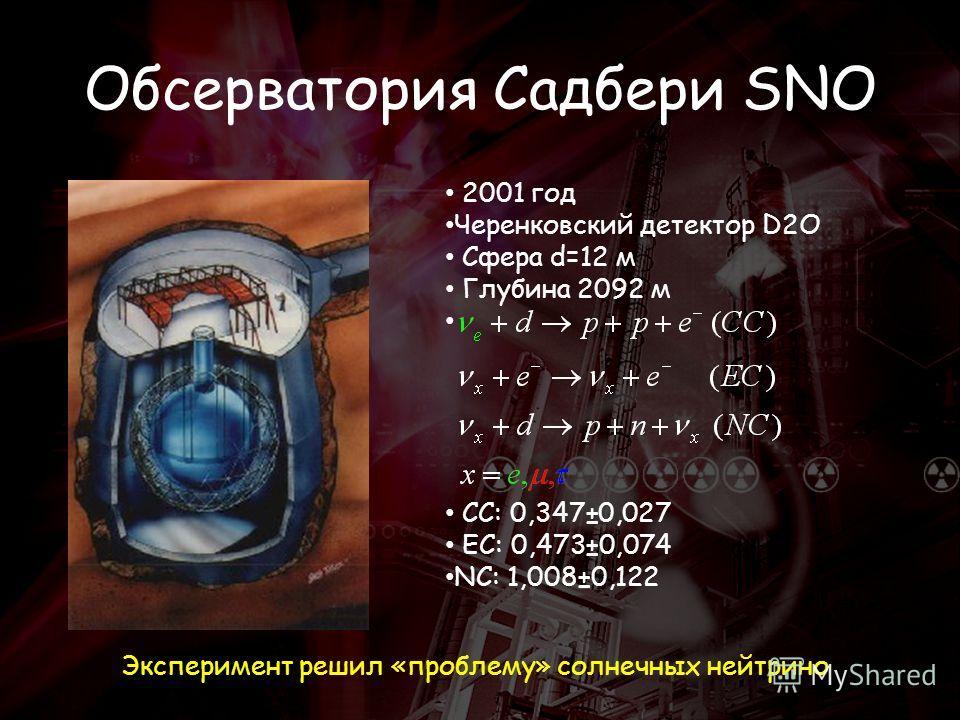Обсерватория Садбери SNO 2001 год Черенковский детектор D2O Сфера d=12 м Глубина 2092 м CC: 0,347±0,027 EC: 0,473±0,074 NC: 1,008±0,122 Эксперимент решил «проблему» солнечных нейтрино