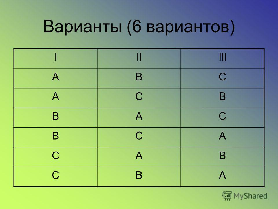 Варианты (6 вариантов) IIIIII ABC ACB BAC BCA CAB CBA