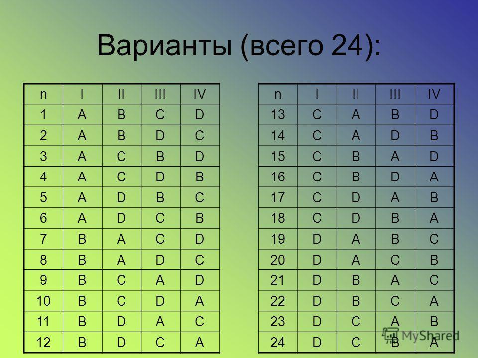 Варианты (всего 24): nIIIIIIIVnIIIIIIIV 1ABCD13CABD 2ABDC14CADB 3ACBD15CBAD 4ACDB16CBDA 5ADBC17CDAB 6ADCB18CDBA 7BACD19DABC 8BADC20DACB 9BCAD21DBAC 10BCDA22DBCA 11BDAC23DCAB 12BDCA24DCBA