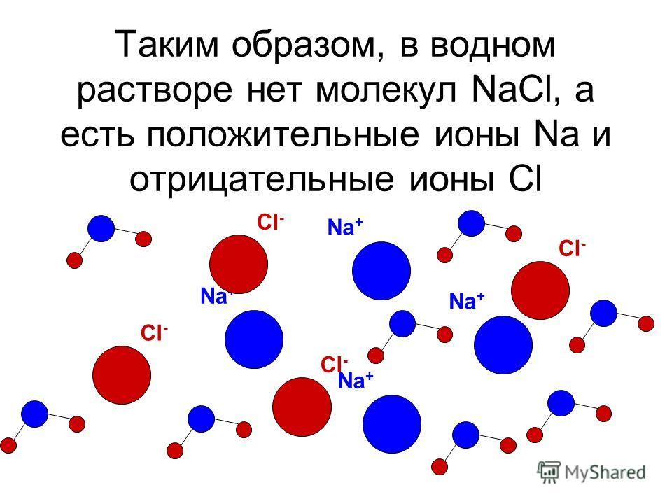 Таким образом, в водном растворе нет молекул NaCl, а есть положительные ионы Na и отрицательные ионы Cl Na + Cl -