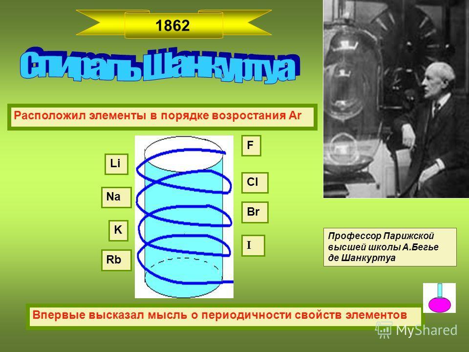 1862 Профессор Парижской высшей школы А.Бегье де Шанкуртуа Li Na K Rb F Cl Br I Впервые высказал мысль о периодичности свойств элементов Расположил элементы в порядке возростания Ar