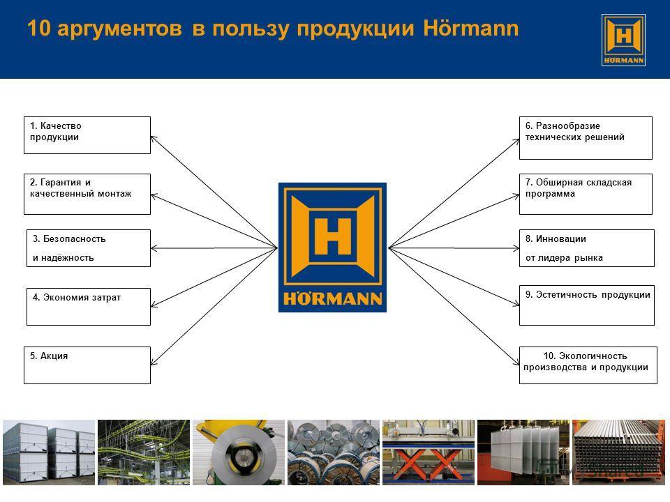 10 аргументов в пользу продукции Hörmann 3. Безопасность и надёжность 4. Экономия затрат 5. Акция 1. Качество продукции 2. Гарантия и качественный монтаж 10. Экологичность производства и продукции 6. Разнообразие технических решений 8. Инновации от л