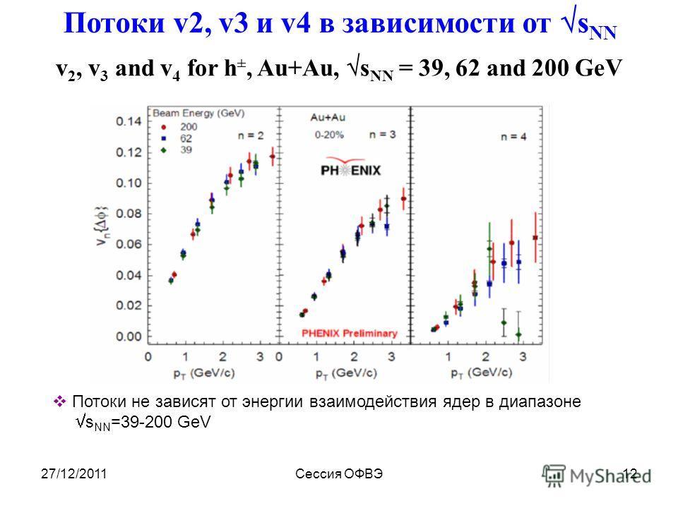 27/12/2011Сессия ОФВЭ12 v 2, v 3 and v 4 for h ±, Au+Au, s NN = 39, 62 and 200 GeV Потоки не зависят от энергии взаимодействия ядер в диапазоне s NN =39-200 GeV Потоки v2, v3 и v4 в зависимости от s NN