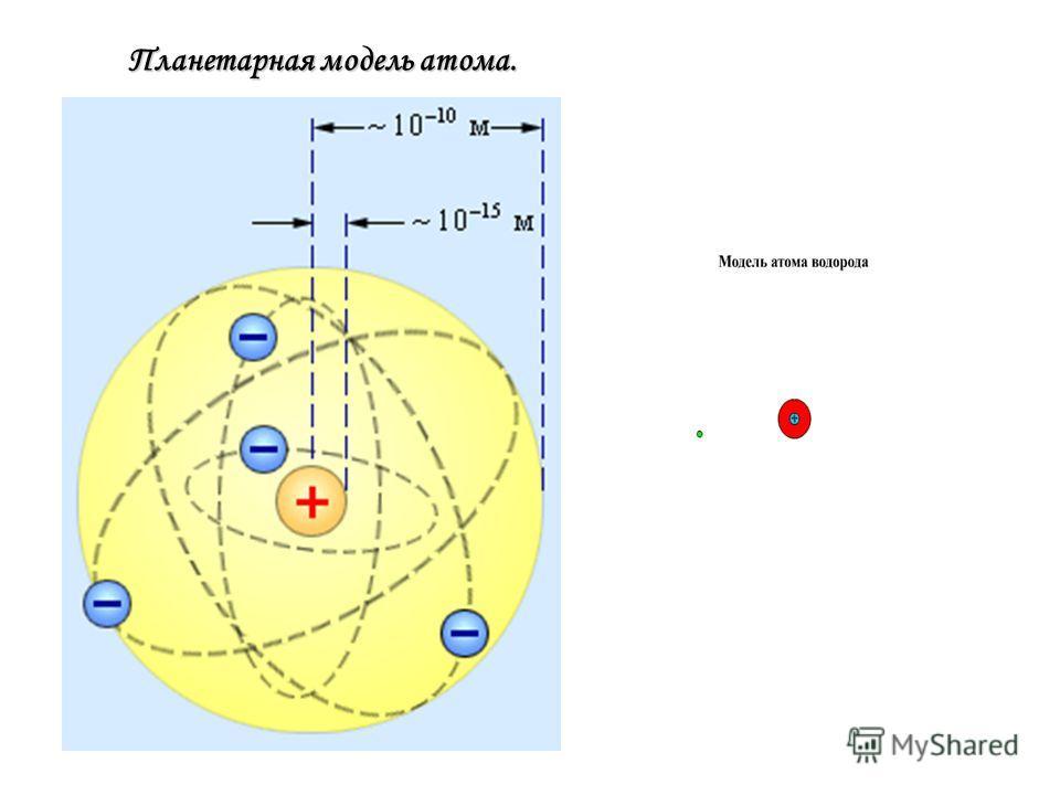 04.12.2013 Планетарная модель атома.