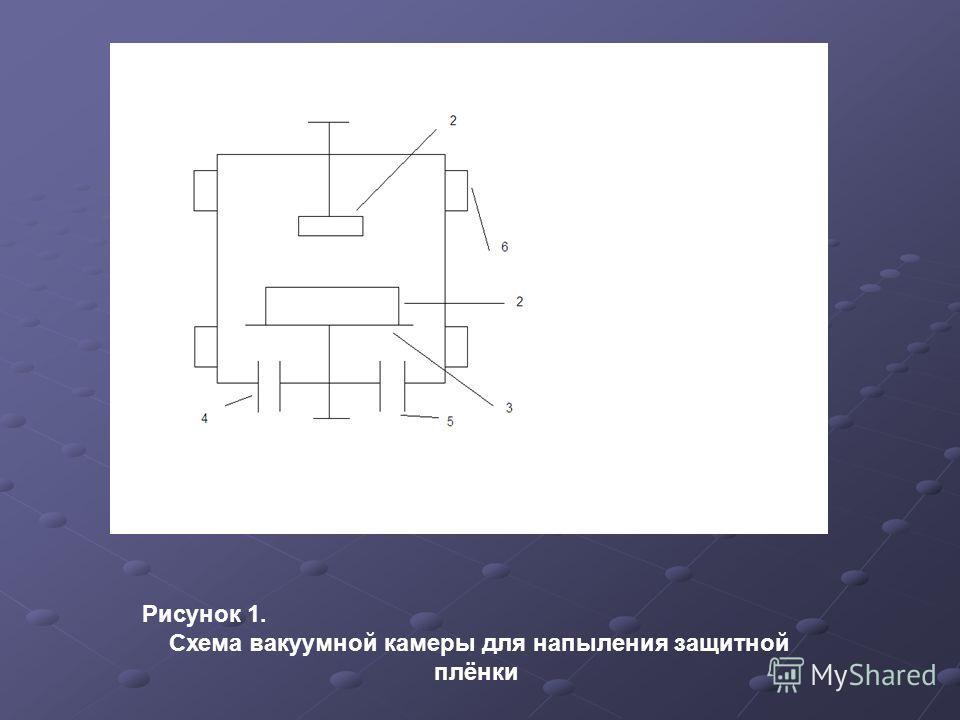 Рисунок 1. Схема вакуумной камеры для напыления защитной плёнки