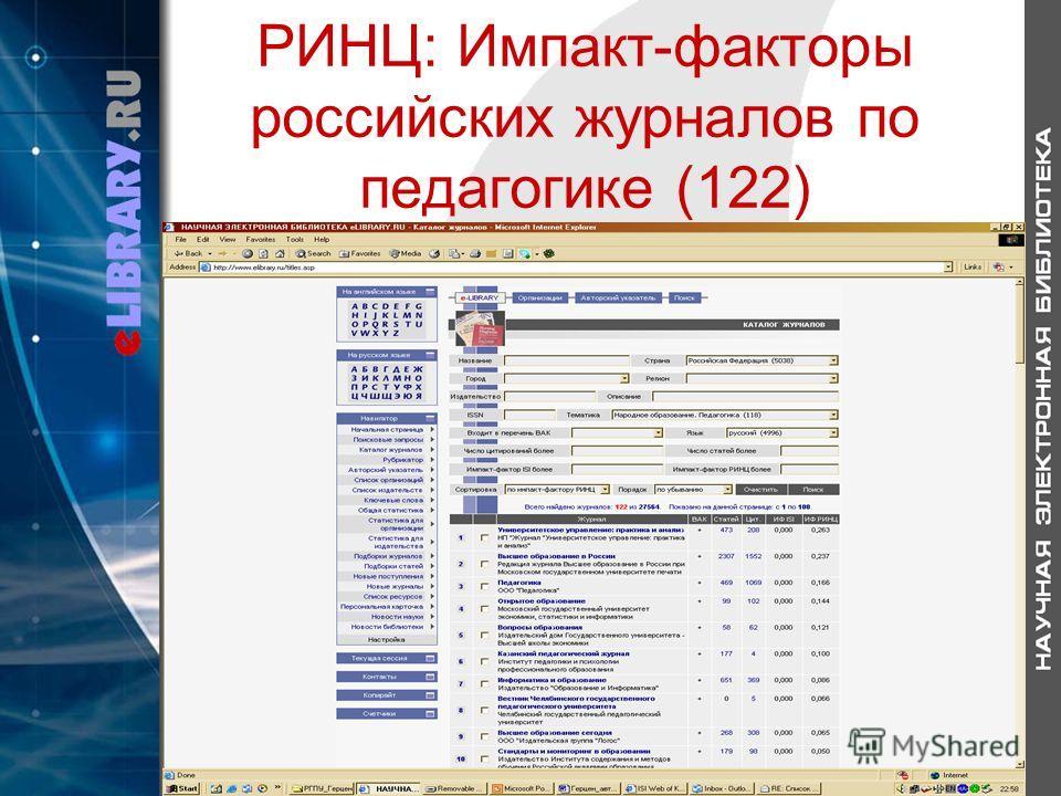 РИНЦ: Импакт-факторы российских журналов по педагогике (122)