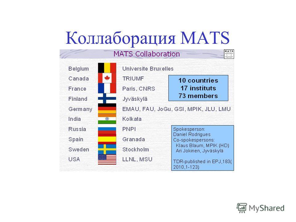 Коллаборация MATS