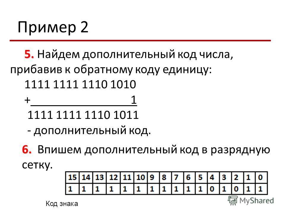 Пример 2 5. 5. Найдем дополнительный код числа, прибавив к обратному коду единицу: 1111 1111 1110 1010 +________________1 1111 1111 1110 1011 - дополнительный код. 6. 6. Впишем дополнительный код в разрядную сетку. Код знака