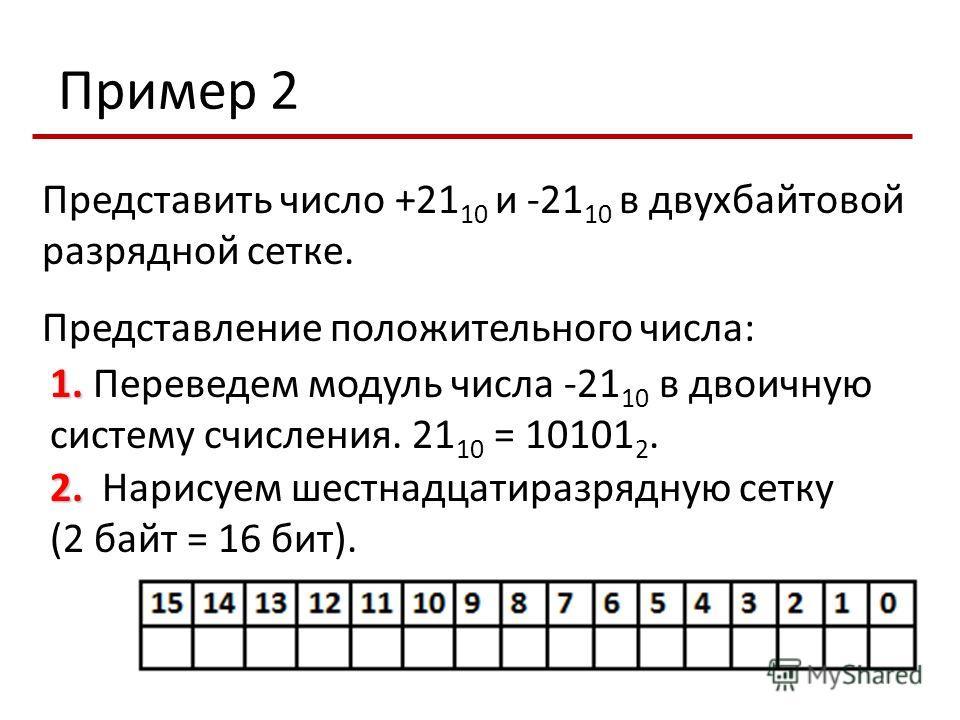 Пример 2 Представить число +21 10 и -21 10 в двухбайтовой разрядной сетке. Представление положительного числа: 1. 1. Переведем модуль числа -21 10 в двоичную систему счисления. 21 10 = 10101 2. 2. 2. Нарисуем шестнадцатиразрядную сетку (2 байт = 16 б