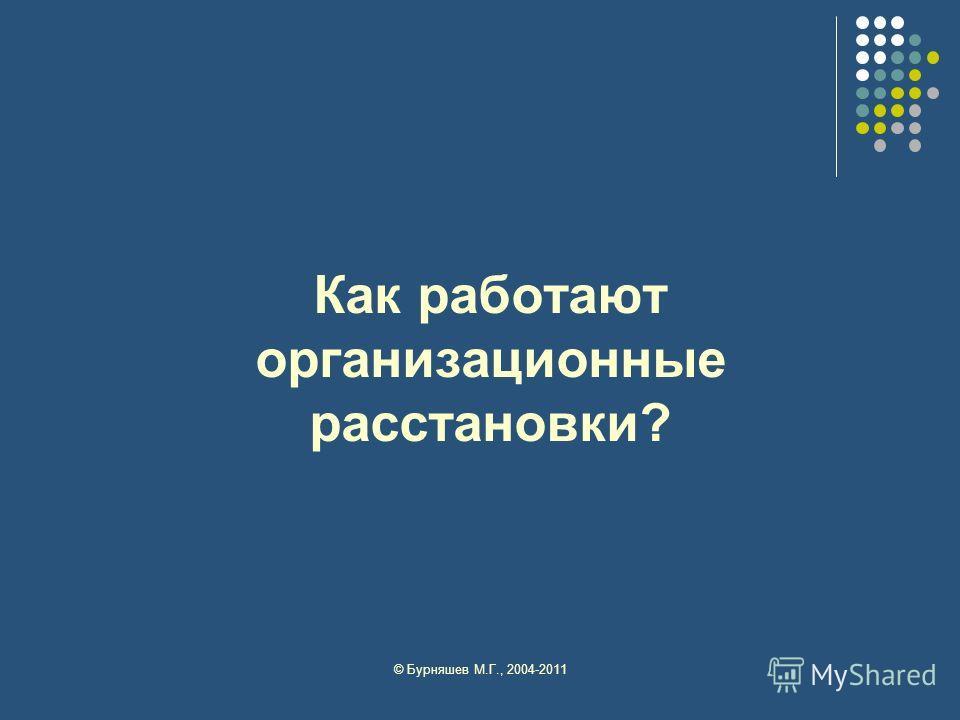 © Бурняшев М.Г., 2004-2011 Как работают организационные расстановки?