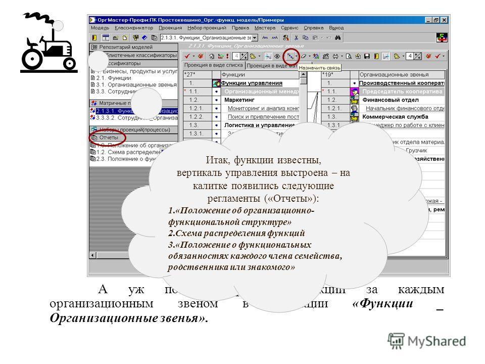 А уж после закрепить функции за каждым организационным звеном в проекции «Функции _ Организационные звенья». Итак, функции известны, вертикаль управления выстроена – на калитке появились следующие регламенты («Отчеты»): 1.«Положение об организационно