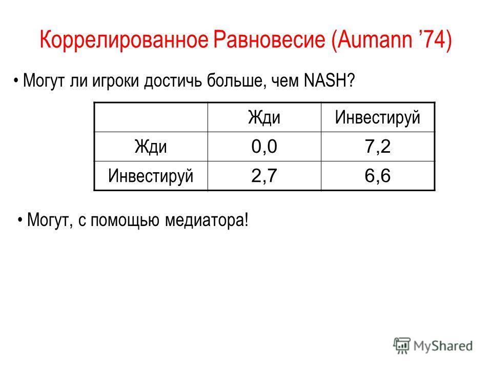 Коррелированное Равновесие (Aumann 74) Могут ли игроки достичь больше, чем NASH? ЖдиИнвестируй Жди 0,07,2 Инвестируй 2,76,6 Могут, с помощью медиатора!