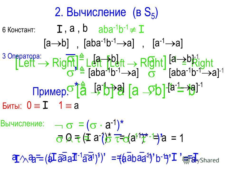 [ Left Right ] Left [ Left Right ] -1 = Right Пример: [a b] a [a b] -1 = b 2. Вычисление (в S 5 ) = ( a -1 )* a a = (a a a -1 a -1 ) = (a b a -1 b -1 ) = a Биты: 0 I 1 a Вычисление: I a = ( I a I -1 a -1 ) = I =( a a -1 ) =I=I aba -1 b -1 I 6 Констан