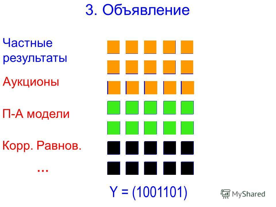 25314 2341 5 23415 25314 25314 25314 23415 3. Объявление Y = (1001101) Частные результаты Aукционы П-А модели Корр. Равнов. …