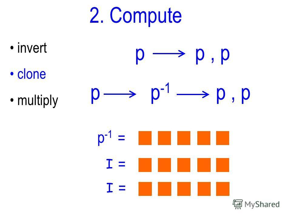 2. Compute invert clone multiply p p, p p -1 = 23415 I = p p -1 p, p 23415 I =