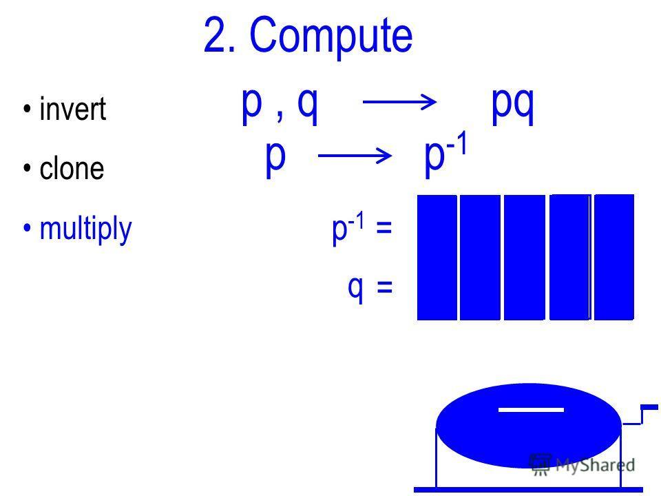 p, q pq 2. Compute invert clone multiply p p -1 p -1 = q =