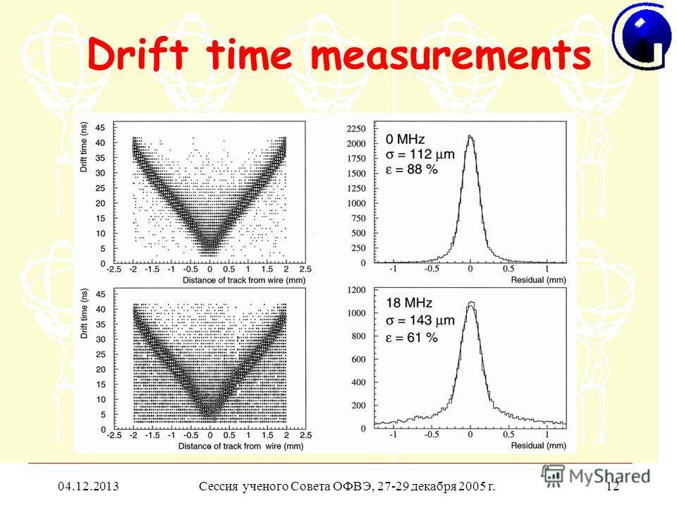 04.12.2013Сессия ученого Совета ОФВЭ, 27-29 декабря 2005 г.12 Drift time measurements