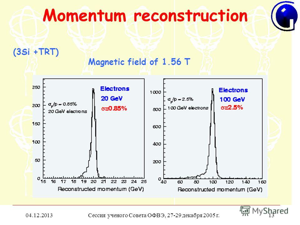 04.12.2013Сессия ученого Совета ОФВЭ, 27-29 декабря 2005 г.13 Momentum reconstruction (3Si +TRT) Magnetic field of 1.56 T