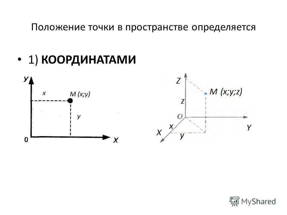 Положение точки в пространстве определяется 1) КООРДИНАТАМИ