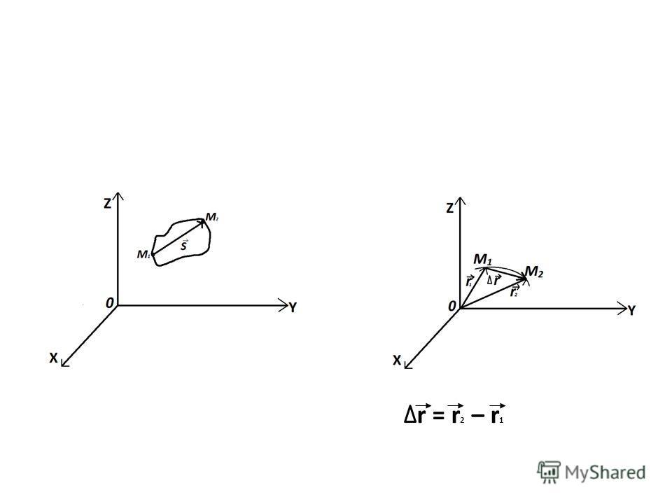 Уроки математики 5 класс фгос никольский