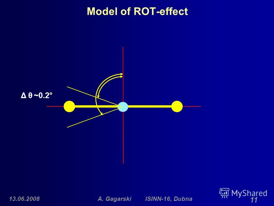 13.06.2008A. Gagarski ISINN-16, Dubna 11 Model of ROT-effect Δ θ ~0.2°