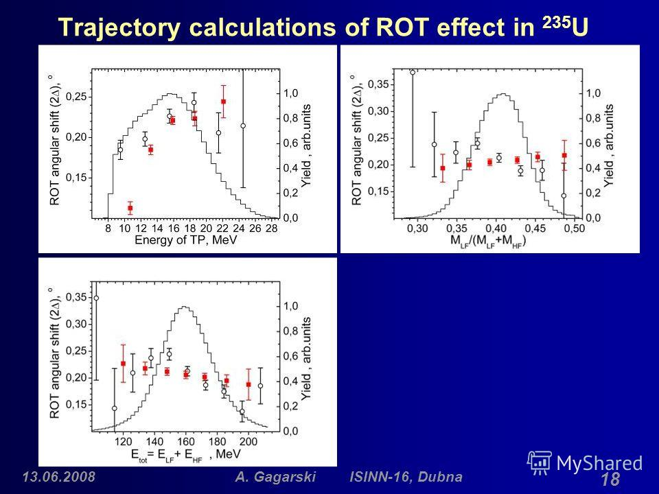 13.06.2008A. Gagarski ISINN-16, Dubna 18 Trajectory calculations of ROT effect in 235 U