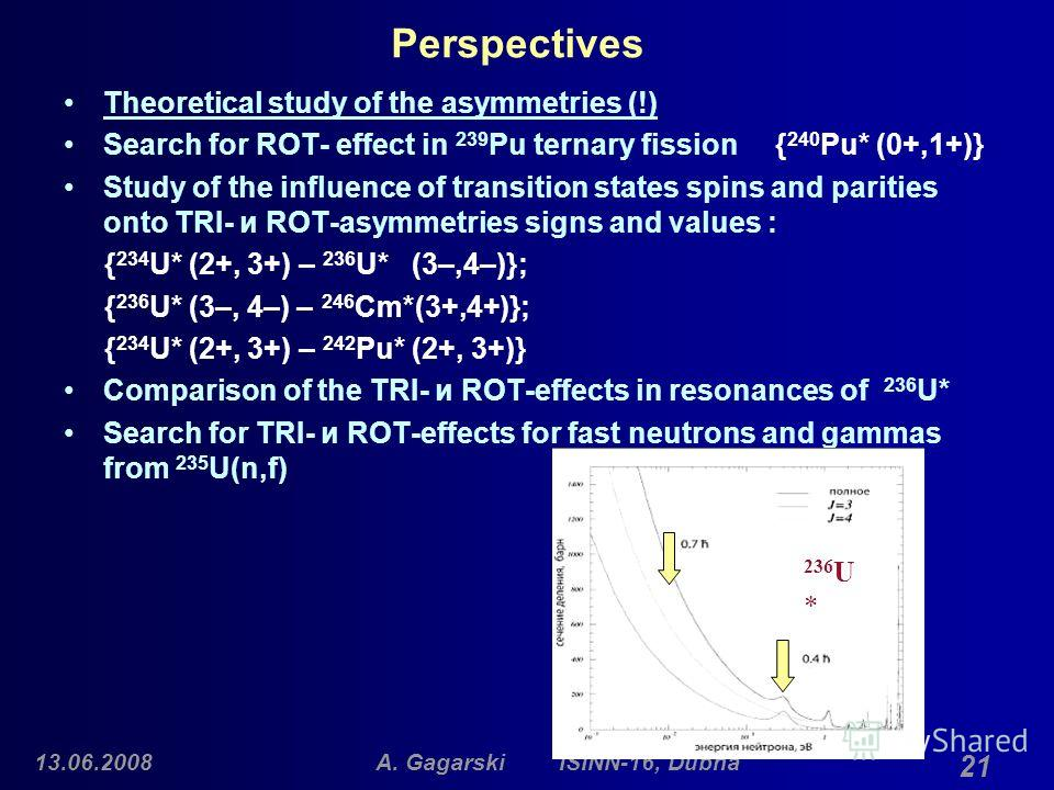 13.06.2008A. Gagarski ISINN-16, Dubna 21 Perspectives Theoretical study of the asymmetries (!) Search for ROT- effect in 239 Pu ternary fission { 240 Pu* (0+,1+)} Study of the influence of transition states spins and parities onto TRI- и ROT-asymmetr
