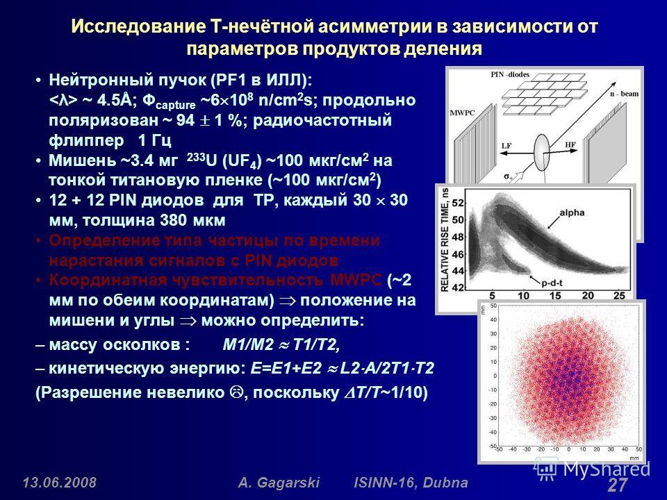 13.06.2008A. Gagarski ISINN-16, Dubna 27 Исследование Т-нечётной асимметрии в зависимости от параметров продуктов деления Нейтронный пучок (PF1 в ИЛЛ): ~ 4.5Å; Φ capture ~6 10 8 n/cm 2 s; продольно поляризован ~ 94 1 %; радиочастотный флиппер 1 Гц Ми