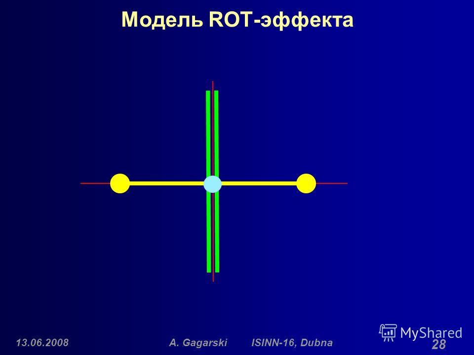 13.06.2008A. Gagarski ISINN-16, Dubna 28 Модель ROT-эффекта