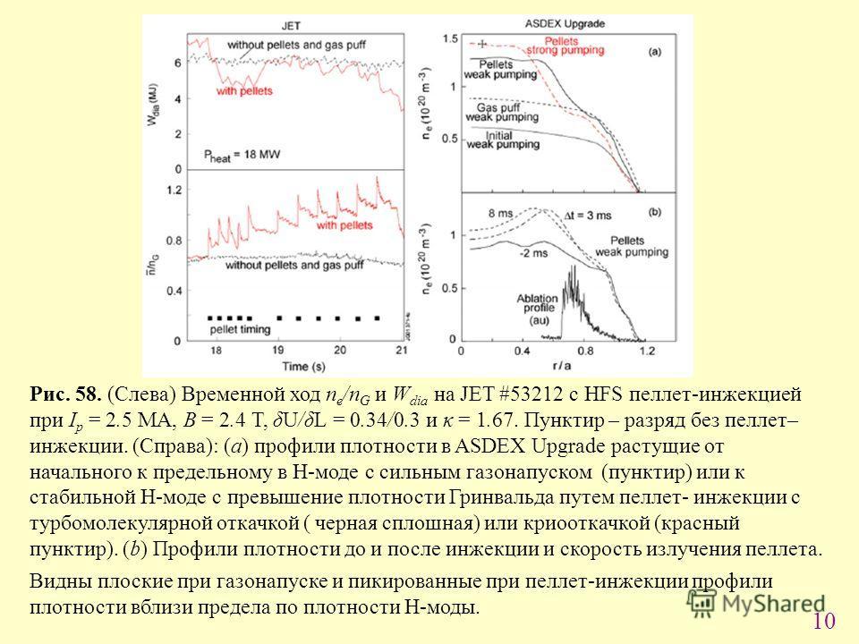 10 Рис. 58. (Слева) Временной ход n e /n G и W dia на JET #53212 с HFS пеллет-инжекцией при I p = 2.5 MA, B = 2.4 T, δU/δL = 0.34/0.3 и κ = 1.67. Пунктир – разряд без пеллет– инжекции. (Справа): (a) профили плотности в ASDEX Upgrade растущие от начал
