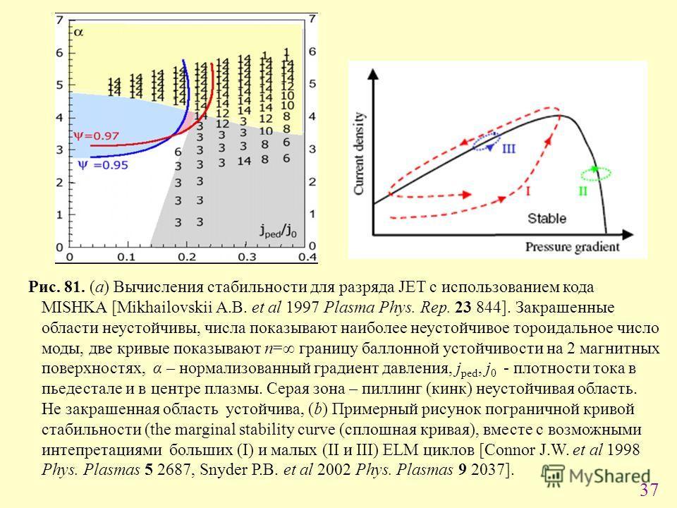 37 Рис. 81. (a) Вычисления стабильности для разряда JET с использованием кода MISHKA [Mikhailovskii A.B. et al 1997 Plasma Phys. Rep. 23 844]. Закрашенные области неустойчивы, числа показывают наиболее неустойчивое тороидальное число моды, две кривые