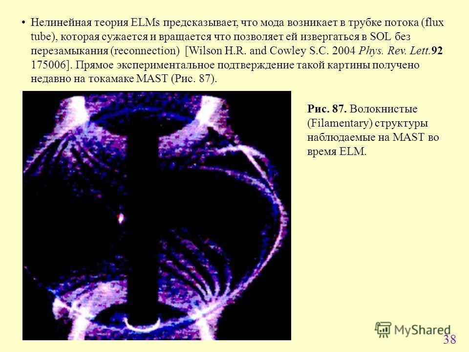 38 Нелинейная теория ELMs предсказывает, что мода возникает в трубке потока (flux tube), которая сужается и вращается что позволяет ей извергаться в SOL без перезамыкания (reconnection) [Wilson H.R. and Cowley S.C. 2004 Phys. Rev. Lett.92 175006]. Пр