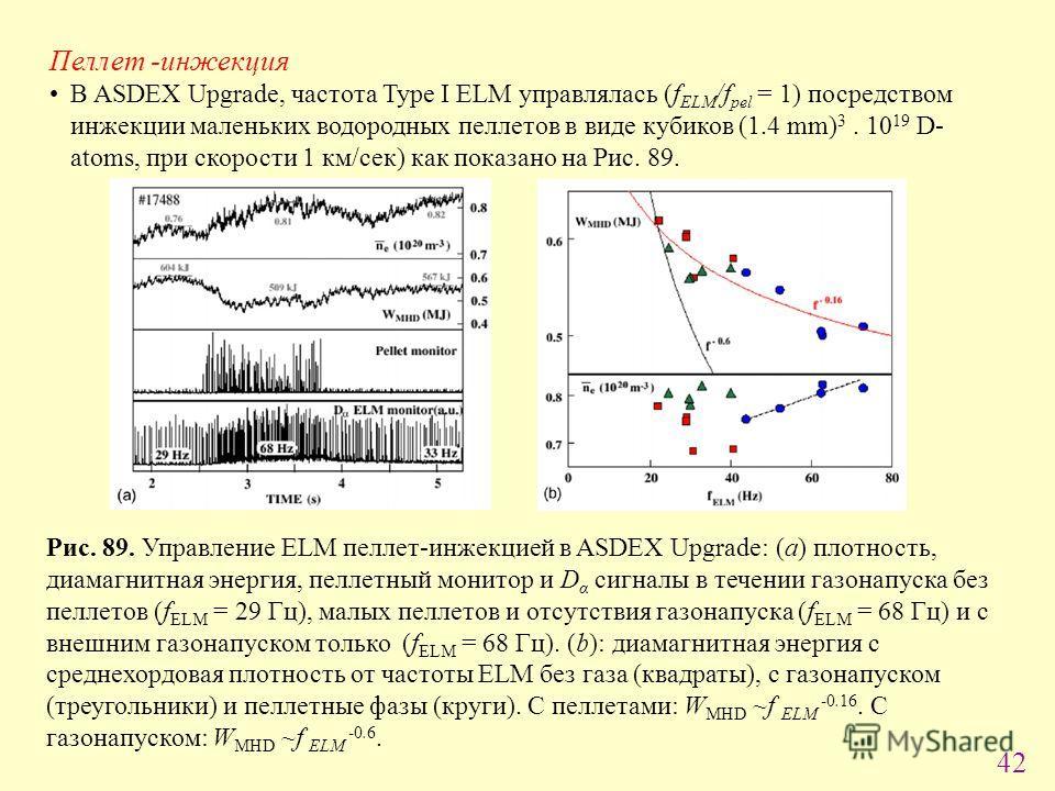42 Пеллет -инжекция В ASDEX Upgrade, частота Type I ELM управлялась (f ELM /f pel = 1) посредством инжекции маленьких водородных пеллетов в виде кубиков (1.4 mm) 3. 10 19 D- atoms, при скорости 1 км/сек) как показано на Рис. 89. Рис. 89. Управление Е