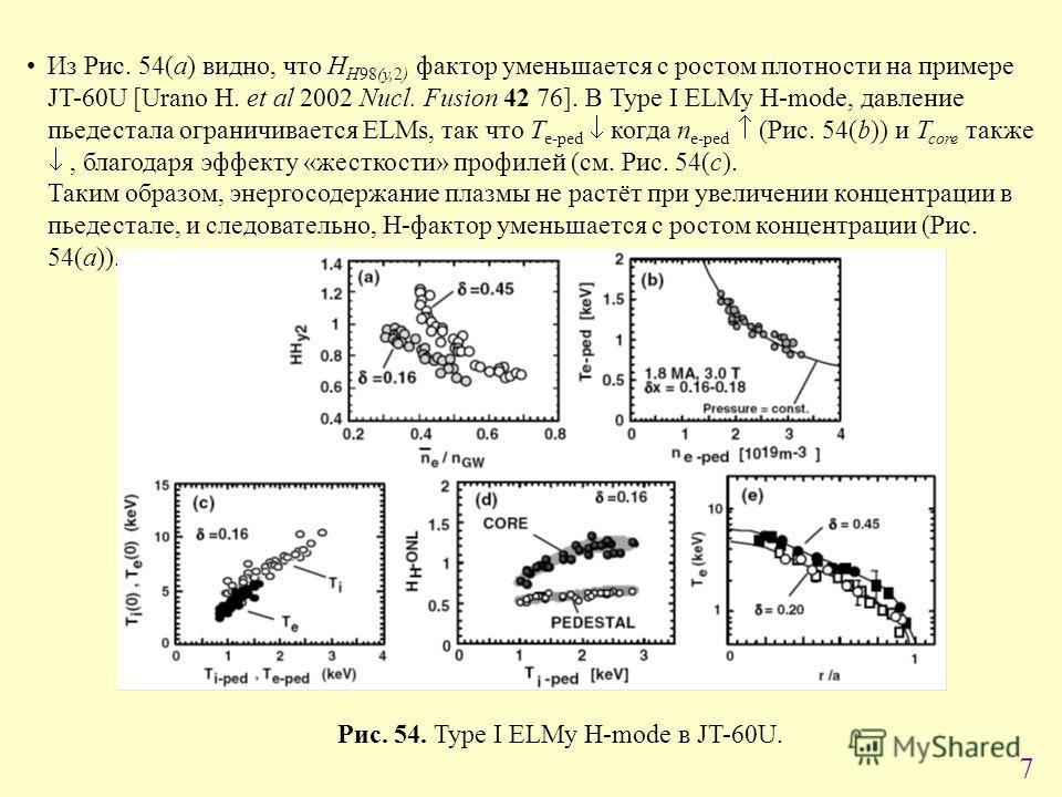 7 Из Рис. 54(a) видно, что H H98(y,2) фактор уменьшается с ростом плотности на примере JT-60U [Urano H. et al 2002 Nucl. Fusion 42 76]. В Type I ELMy H-mode, давление пьедестала ограничивается ELMs, так что T е-рed когда n е-рed (Рис. 54(b)) и T core