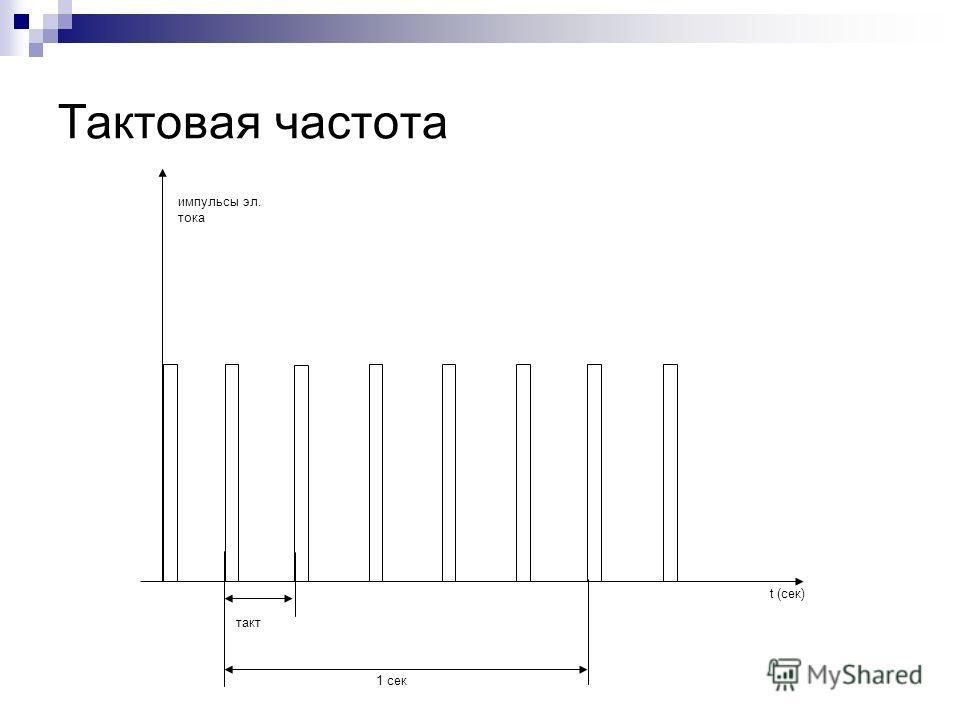 Тактовая частота такт 1 сек t (сек) импульсы эл. тока