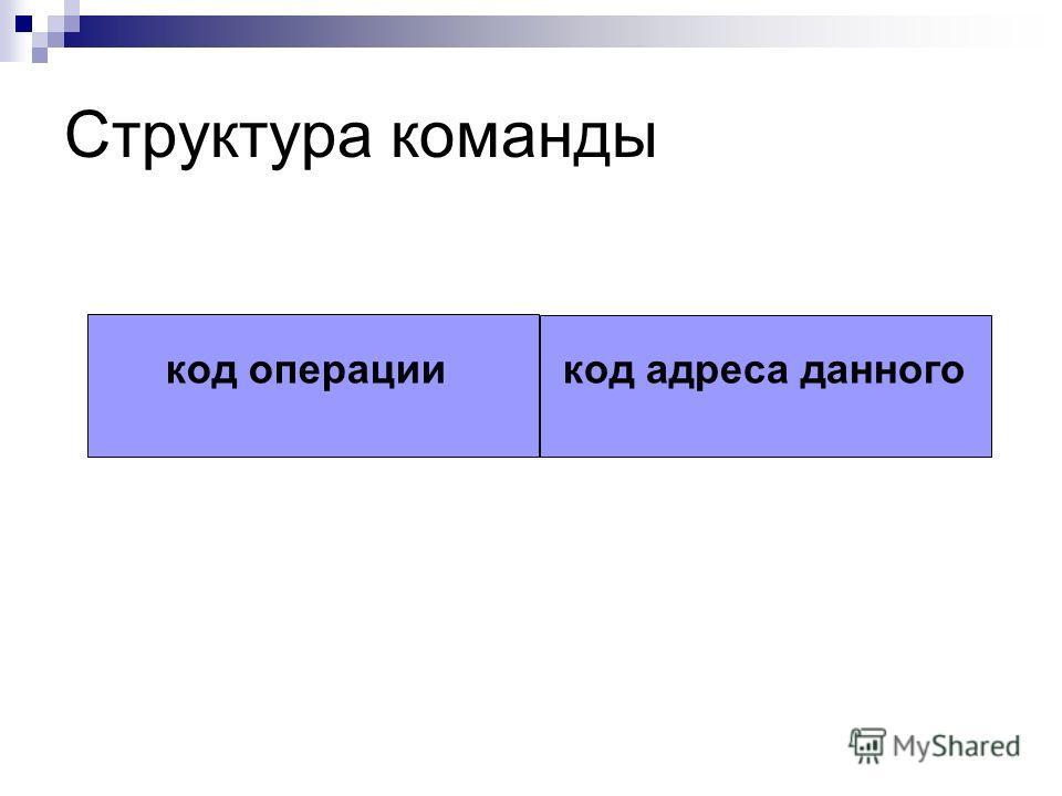 Структура команды код операциикод адреса данного