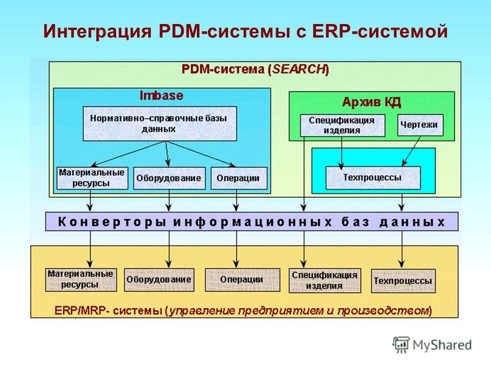 Интеграция PDM-системы с ERP-системой