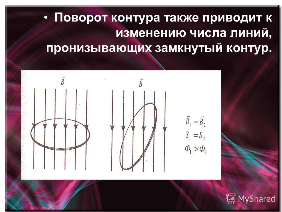 Поворот контура также приводит к изменению числа линий, пронизывающих замкнутый контур.